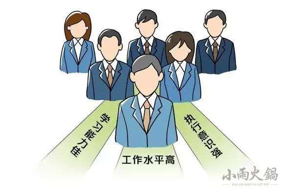 【首杏川味火锅】火锅加盟店如何管理员工